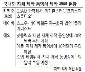 카카오, `로엔` 주축 자체 제작 동영상 강화